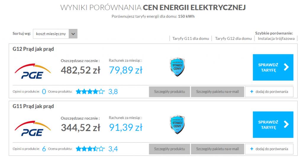 totalmoney.pl - wyniki porównania pge