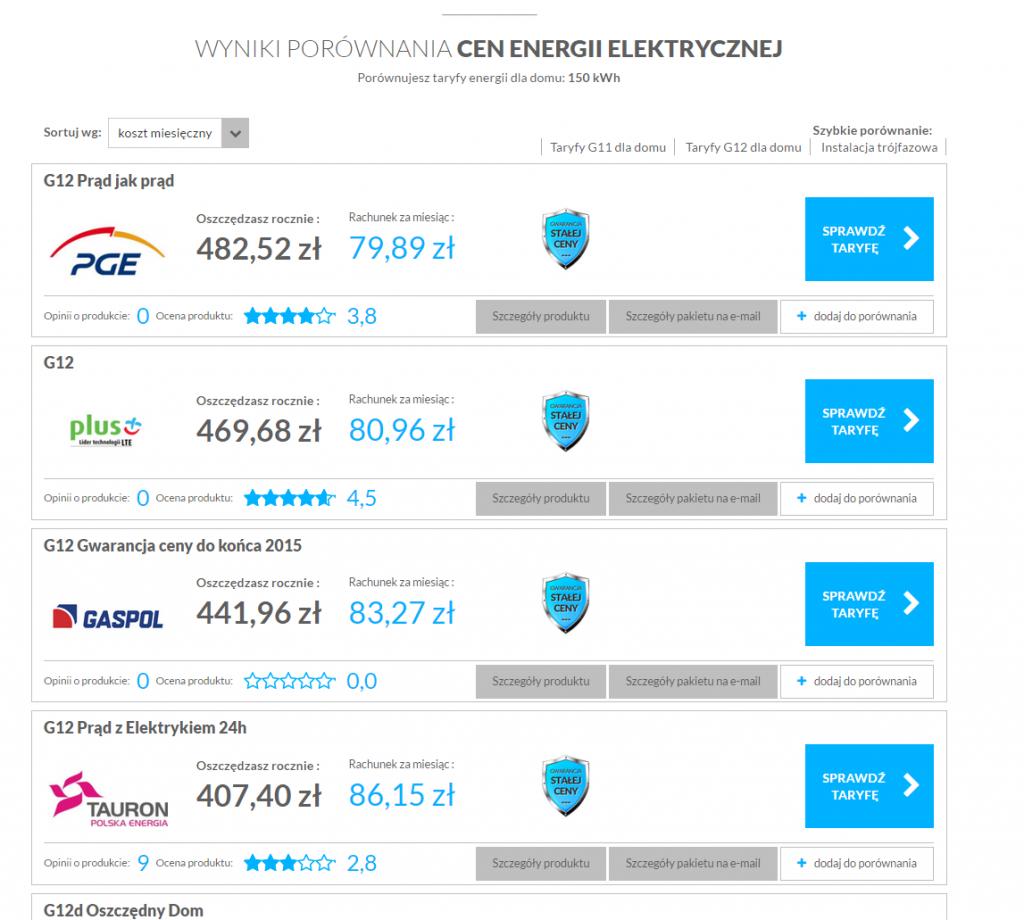totalmoney.pl - wyniki porównywarki