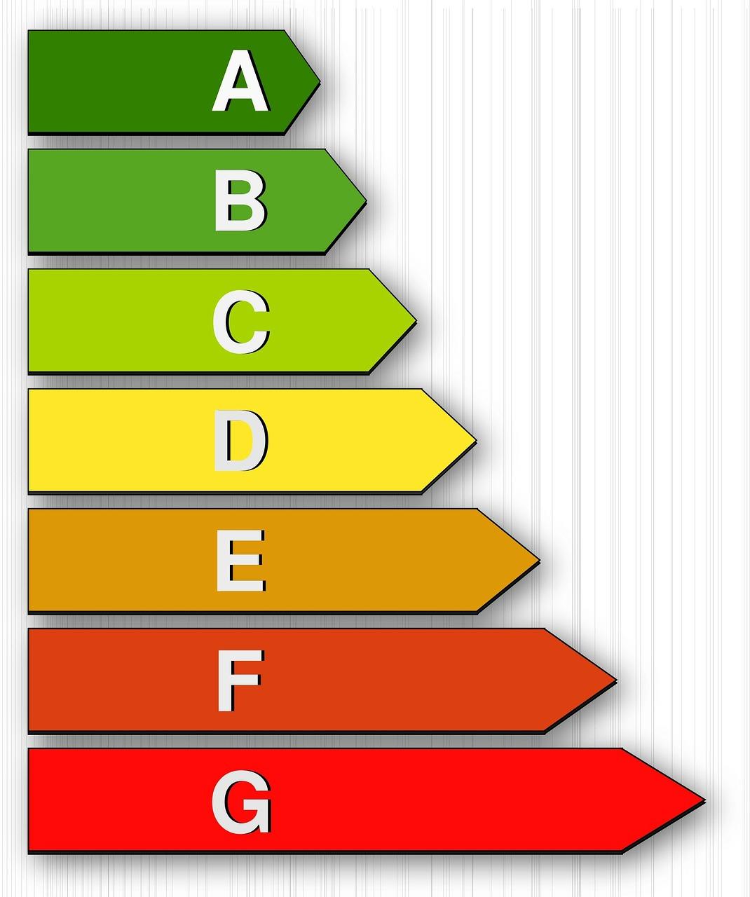 Niewiarygodnie Klasy energetyczne a zużycie prądu | blogenergetyczny HX54
