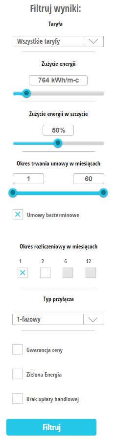 enerad.pl korekta wyników